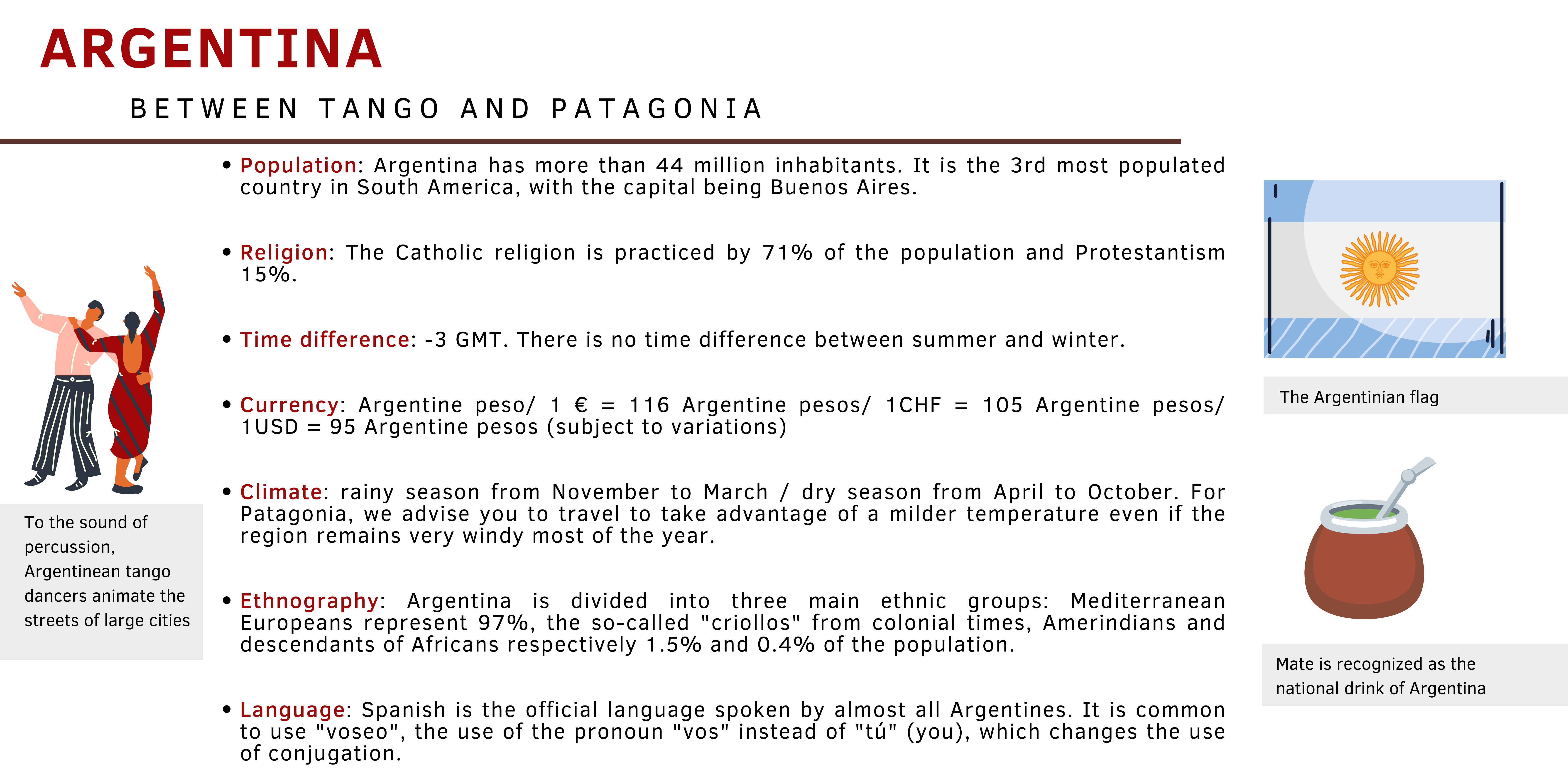 Pasion Andina - Argentina